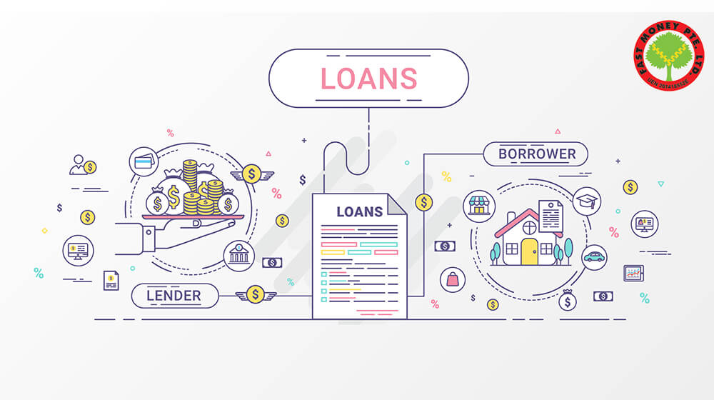 The Complete Guide to Loans in Singapore | Fast Money